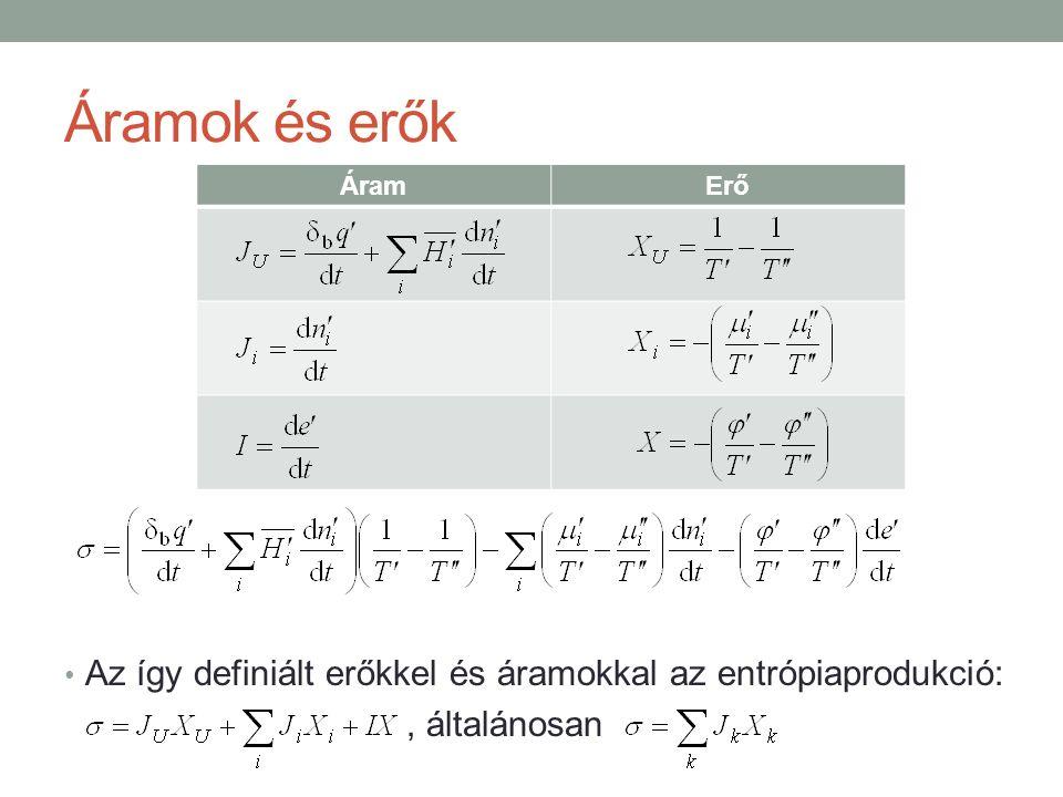 Áramok és erők Az így definiált erőkkel és áramokkal az entrópiaprodukció:, általánosan ÁramErő