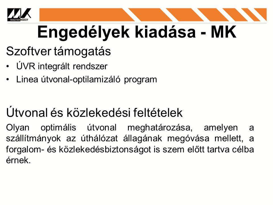 Engedélyek kiadása - MK Szoftver támogatás ÚVR integrált rendszer Linea útvonal-optilamizáló program Útvonal és közlekedési feltételek Olyan optimális útvonal meghatározása, amelyen a szállítmányok az úthálózat állagának megóvása mellett, a forgalom- és közlekedésbiztonságot is szem előtt tartva célba érnek.