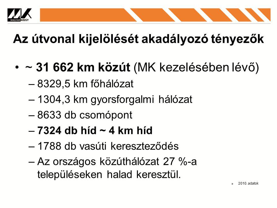 Az útvonal kijelölését akadályozó tényezők ~ 31 662 km közút (MK kezelésében lévő) –8329,5 km főhálózat –1304,3 km gyorsforgalmi hálózat –8633 db csomópont –7324 db híd ~ 4 km híd –1788 db vasúti kereszteződés –Az országos közúthálózat 27 %-a településeken halad keresztül.