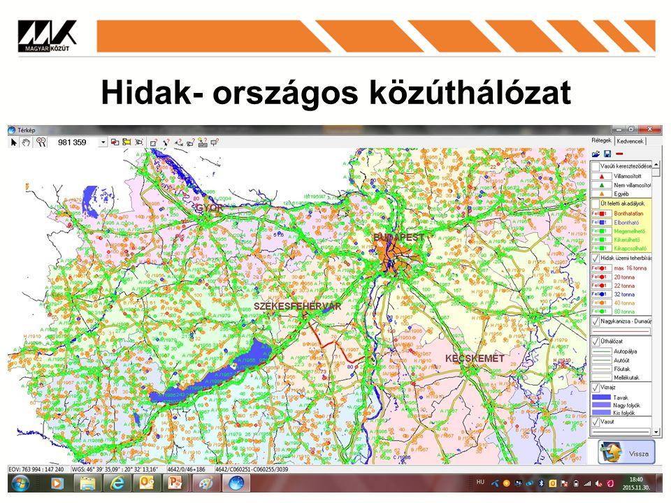 Hidak- országos közúthálózat