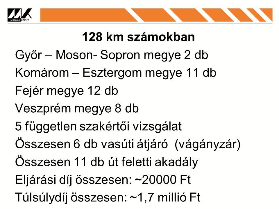 128 km számokban Győr – Moson- Sopron megye 2 db Komárom – Esztergom megye 11 db Fejér megye 12 db Veszprém megye 8 db 5 független szakértői vizsgálat Összesen 6 db vasúti átjáró (vágányzár) Összesen 11 db út feletti akadály Eljárási díj összesen: ~20000 Ft Túlsúlydíj összesen: ~1,7 millió Ft