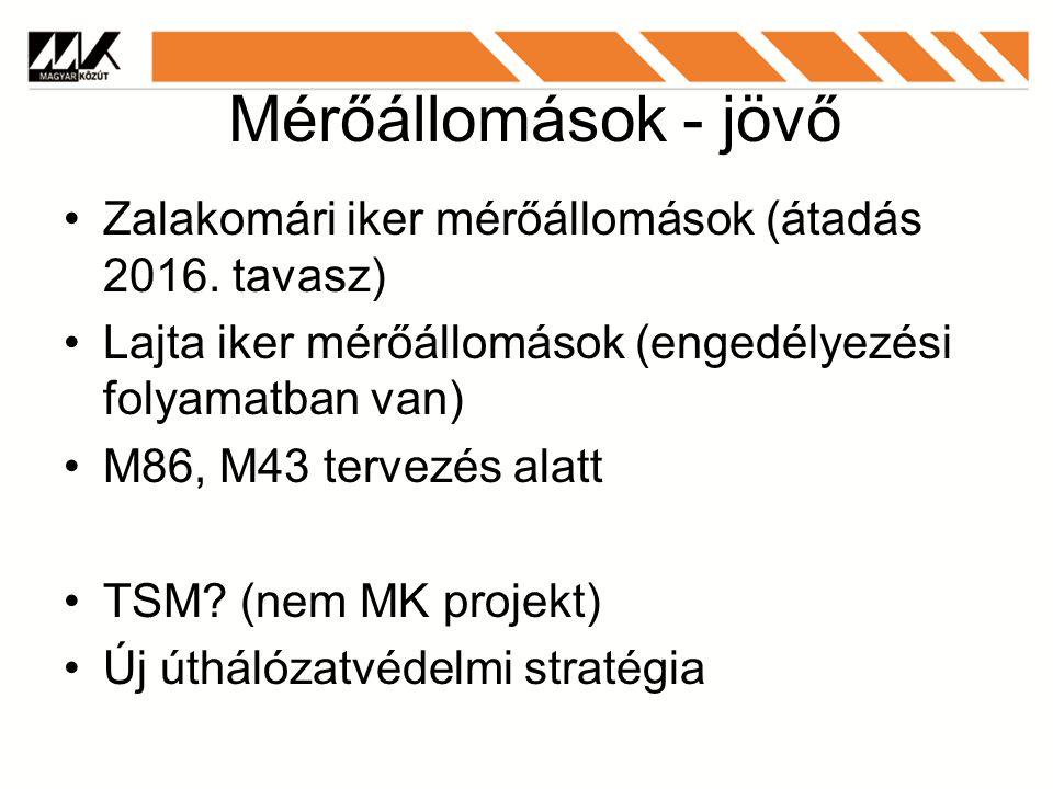 Mérőállomások - jövő Zalakomári iker mérőállomások (átadás 2016.