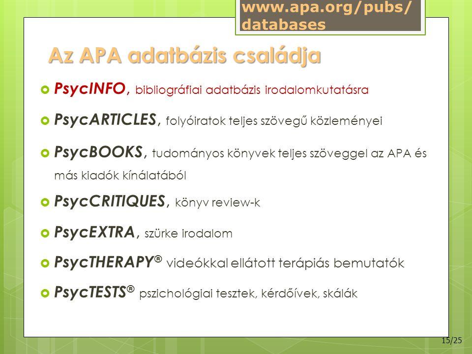 Az APA adatbázis családja  PsycINFO, bibliográfiai adatbázis irodalomkutatásra  PsycARTICLES, folyóiratok teljes szövegű közleményei  PsycBOOKS, tudományos könyvek teljes szöveggel az APA és más kiadók kínálatából  PsycCRITIQUES, könyv review-k  PsycEXTRA, szürke irodalom  PsycTHERAPY ® videókkal ellátott terápiás bemutatók  PsycTESTS ® pszichológiai tesztek, kérdőívek, skálák www.apa.org/pubs/ databases 15/25