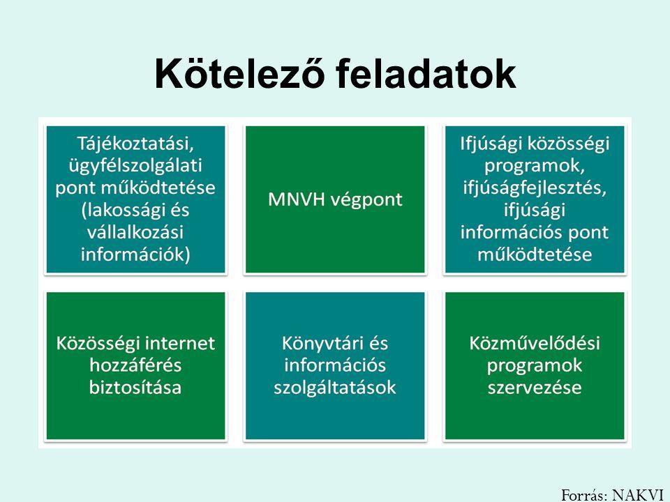 Aktivizáló módszereink: - a helyi önszervező köri mozgalmak kialakítása – pl.