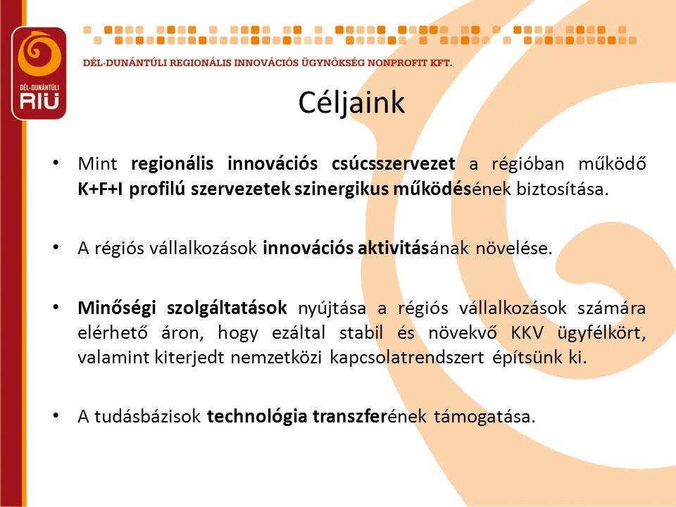 Szolgáltatásaink, feladataink Tanácsadás - innovatív fejlesztések piaci hasznosítása – innovációs tanácsadás, projektötletek kidolgozása, megvalósíthatósági tanulmányok készítése – pályázati tanácsadás és projektmenedzsment – technológiatranszfer szolgáltatások és szakértők közvetítése, újdonságvizsgálat és iparjogvédelmi tanácsadás Hálózatfejlesztés – nemzetközi K+F+I projektek kezdeményezése és menedzselése – együttműködés a tudásbázisokkal, nemzetközi technológia transzfer erősítése – klaszterek támogatása – ipari parkok, inkubátorházak, innovációs központok szolgáltatásainak fejlesztése Regionális Innovációs Adatbázis és információs rendszer működtetése Képzésfejlesztés, tréningek szervezése – akkreditált Innovációs menedzsment képzés – innovációs és általános képességfejlesztő tréningek kis- és középvállalkozások számára Stratégiai tervezés és program monitoring – Szakértői feladatok a regionális innovációs programok tervezése és monitoringja kapcsán – Regionális innovációs elemzések és stratégiák készítése