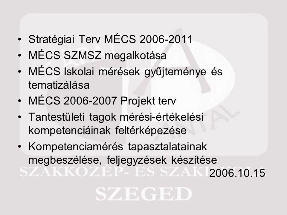 Stratégiai Terv MÉCS 2006-2011 MÉCS SZMSZ megalkotása MÉCS Iskolai mérések gyűjteménye és tematizálása MÉCS 2006-2007 Projekt terv Tantestületi tagok mérési-értékelési kompetenciáinak feltérképezése Kompetenciamérés tapasztalatainak megbeszélése, feljegyzések készítése 2006.10.15