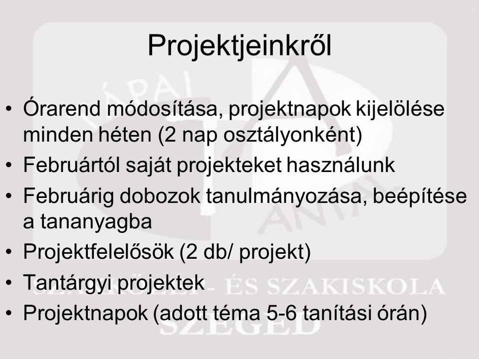 Projektjeinkről Órarend módosítása, projektnapok kijelölése minden héten (2 nap osztályonként) Februártól saját projekteket használunk Februárig dobozok tanulmányozása, beépítése a tananyagba Projektfelelősök (2 db/ projekt) Tantárgyi projektek Projektnapok (adott téma 5-6 tanítási órán)