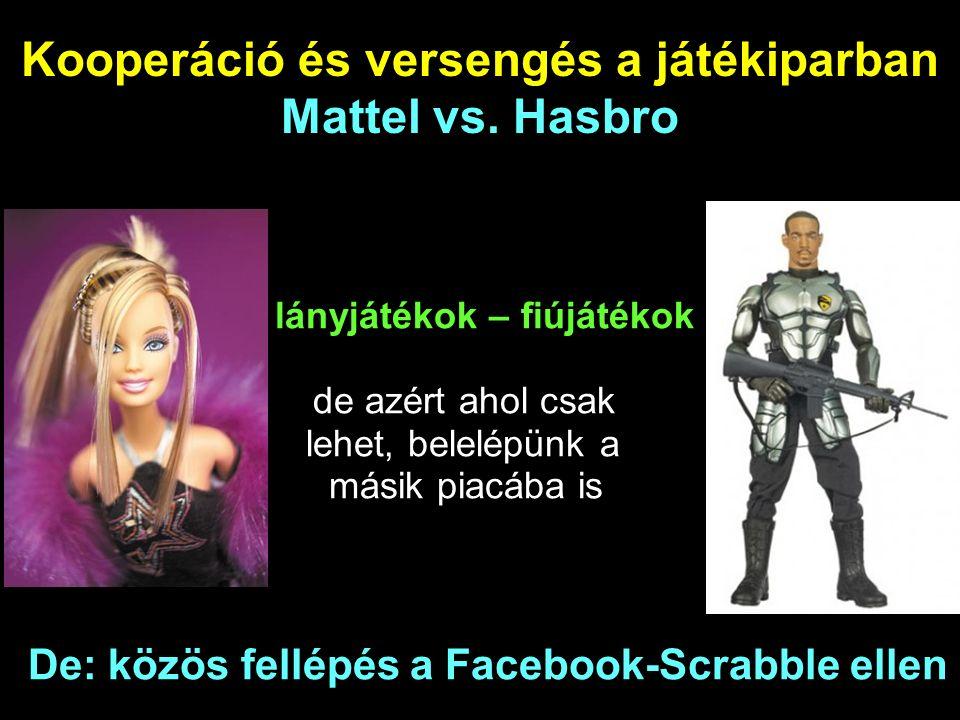 Kooperáció és versengés a játékiparban Mattel vs. Hasbro lányjátékok – fiújátékok de azért ahol csak lehet, belelépünk a másik piacába is De: közös fe