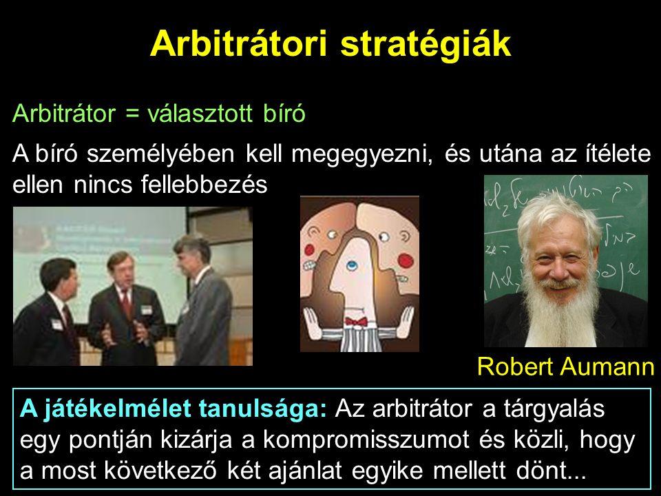 Arbitrátori stratégiák Arbitrátor = választott bíró A bíró személyében kell megegyezni, és utána az ítélete ellen nincs fellebbezés A játékelmélet tan