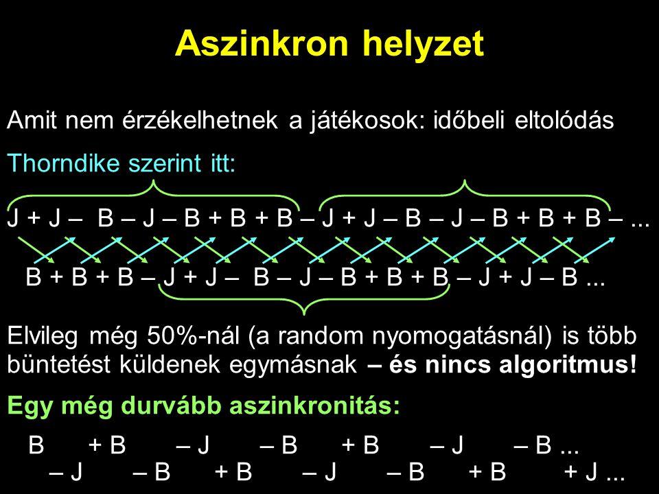 Aszinkron helyzet Amit nem érzékelhetnek a játékosok: időbeli eltolódás Thorndike szerint itt: J + J – B – J – B + B + B – J + J – B – J – B + B + B –