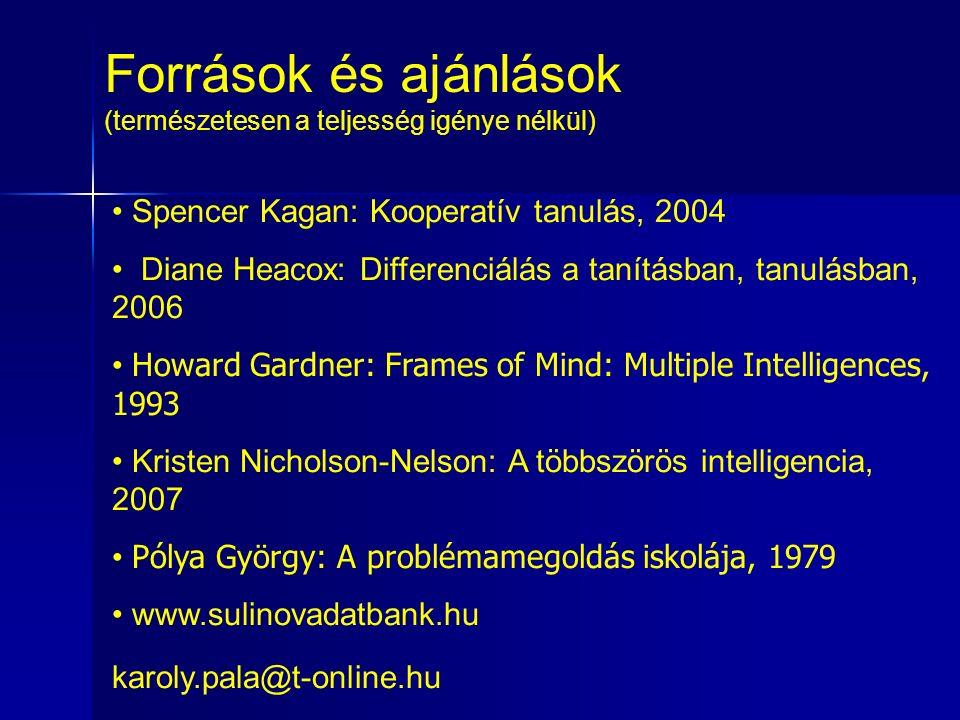 Források és ajánlások (természetesen a teljesség igénye nélkül) Spencer Kagan: Kooperatív tanulás, 2004 Diane Heacox: Differenciálás a tanításban, tanulásban, 2006 Howard Gardner: Frames of Mind: Multiple Intelligences, 1993 Kristen Nicholson-Nelson: A többszörös intelligencia, 2007 Pólya György: A problémamegoldás iskolája, 1979 www.sulinovadatbank.hu karoly.pala@t-online.hu