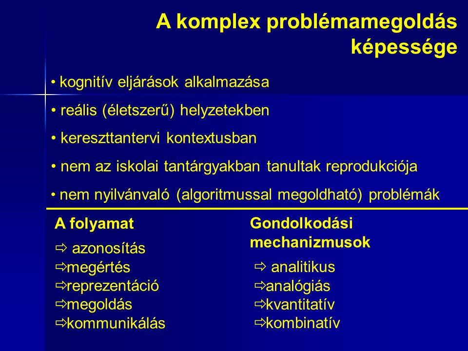 kognitív eljárások alkalmazása reális (életszerű) helyzetekben kereszttantervi kontextusban nem az iskolai tantárgyakban tanultak reprodukciója nem nyilvánvaló (algoritmussal megoldható) problémák A komplex problémamegoldás képessége A folyamat  azonosítás  megértés  reprezentáció  megoldás  kommunikálás Gondolkodási mechanizmusok  analitikus  analógiás  kvantitatív  kombinatív