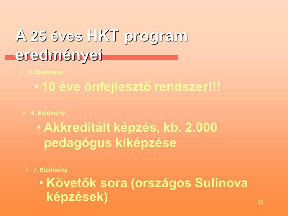 10 A 25 éves HKT program eredményei  7. Eredmény Követők sora (országos Sulinova képzések)  6. Eredmény Akkreditált képzés, kb. 2.000 pedagógus kiké