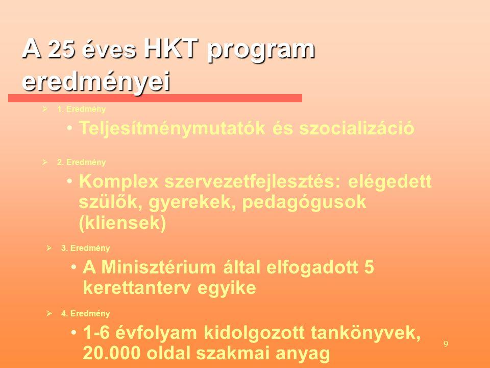 9 A 25 éves HKT program eredményei  4. Eredmény 1-6 évfolyam kidolgozott tankönyvek, 20.000 oldal szakmai anyag  2. Eredmény Komplex szervezetfejles