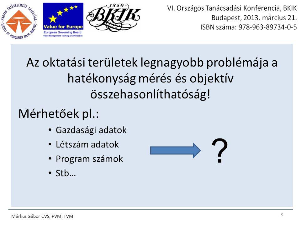 3 Márkus Gábor CVS, PVM, TVM Az oktatási területek legnagyobb problémája a hatékonyság mérés és objektív összehasonlíthatóság.