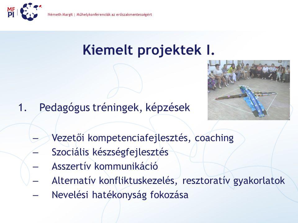Kiemelt projektek I. 1.Pedagógus tréningek, képzések – Vezetői kompetenciafejlesztés, coaching – Szociális készségfejlesztés – Asszertív kommunikáció