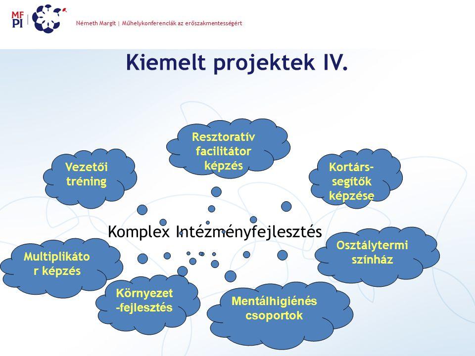 Kiemelt projektek IV. Komplex Intézményfejlesztés Mentálhigiénés csoportok Osztálytermi színház Környezet -fejlesztés Vezetői tréning Multiplikáto r k