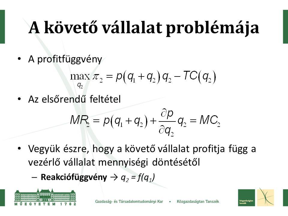 A követő vállalat problémája A profitfüggvény Az elsőrendű feltétel Vegyük észre, hogy a követő vállalat profitja függ a vezérlő vállalat mennyiségi döntésétől – Reakciófüggvény → q 2 = f(q 1 )