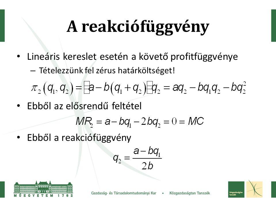 A reakciófüggvény Lineáris kereslet esetén a követő profitfüggvénye – Tételezzünk fel zérus határköltséget.