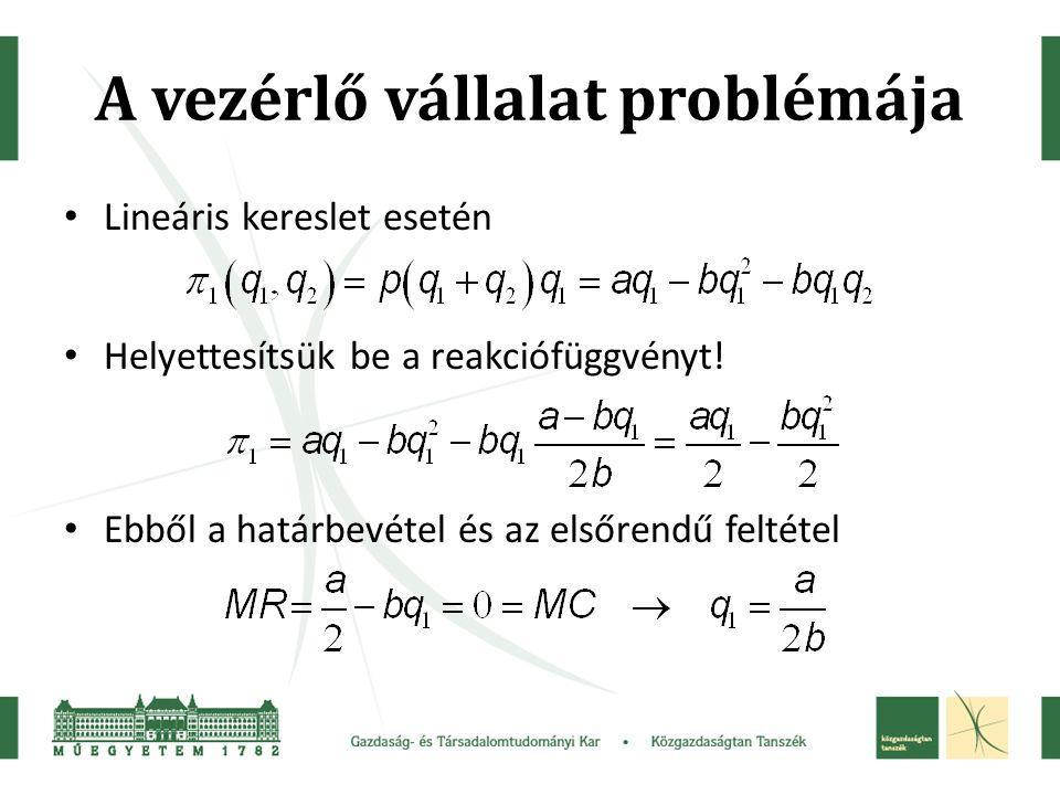 A vezérlő vállalat problémája Lineáris kereslet esetén Helyettesítsük be a reakciófüggvényt.