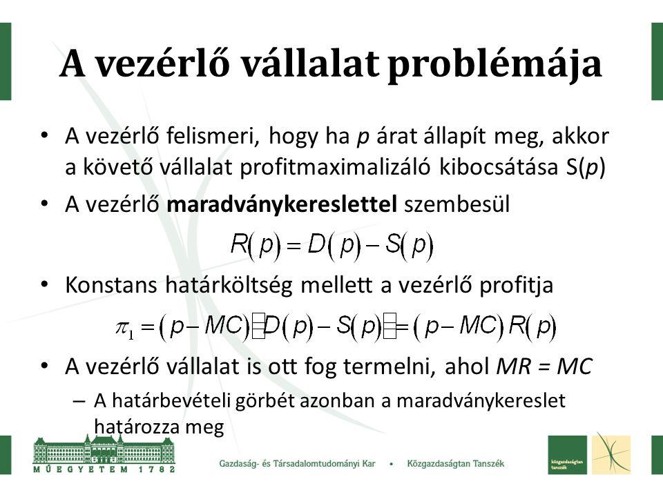 A vezérlő vállalat problémája A vezérlő felismeri, hogy ha p árat állapít meg, akkor a követő vállalat profitmaximalizáló kibocsátása S(p) A vezérlő maradványkereslettel szembesül Konstans határköltség mellett a vezérlő profitja A vezérlő vállalat is ott fog termelni, ahol MR = MC – A határbevételi görbét azonban a maradványkereslet határozza meg