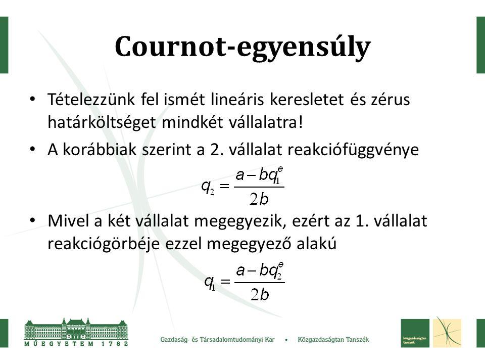 Cournot-egyensúly Tételezzünk fel ismét lineáris keresletet és zérus határköltséget mindkét vállalatra.