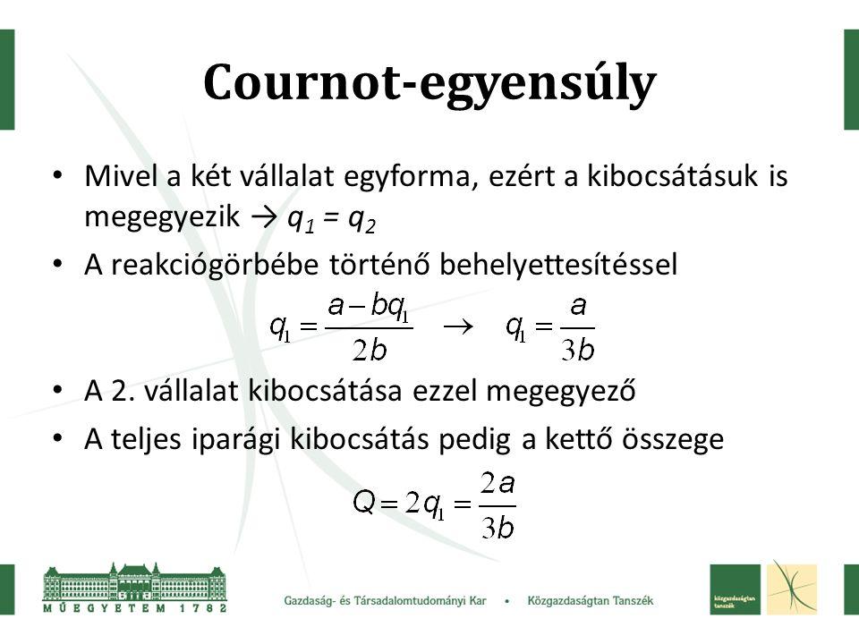 Cournot-egyensúly Mivel a két vállalat egyforma, ezért a kibocsátásuk is megegyezik → q 1 = q 2 A reakciógörbébe történő behelyettesítéssel A 2.