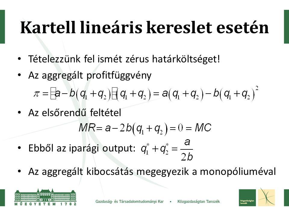 Kartell lineáris kereslet esetén Tételezzünk fel ismét zérus határköltséget.