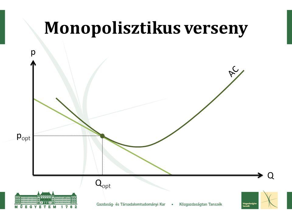 Monopolisztikus verseny p Q AC p opt Q opt