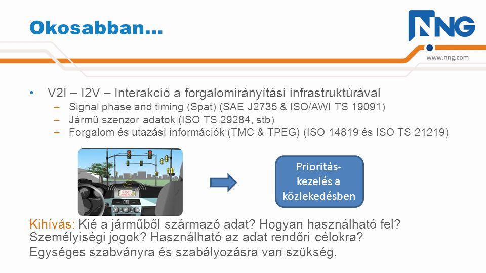 Okosabban… V2I – I2V – Interakció a forgalomirányítási infrastruktúrával –Signal phase and timing (Spat) (SAE J2735 & ISO/AWI TS 19091) –Jármű szenzor