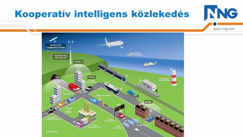 Kooperatív intelligens közlekedés