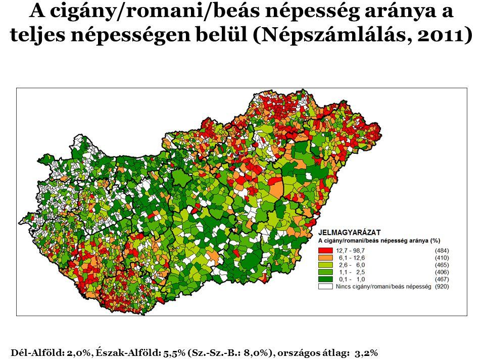 A cigány/romani/beás népesség aránya a teljes népességen belül (Népszámlálás, 2011) Dél-Alföld: 2,0%, Észak-Alföld: 5,5% (Sz.-Sz.-B.: 8,0%), országos átlag: 3,2%