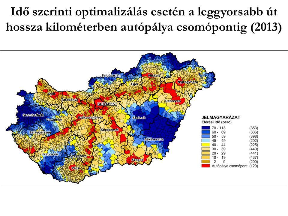 Idő szerinti optimalizálás esetén a leggyorsabb út hossza kilométerben autópálya csomópontig (2013)