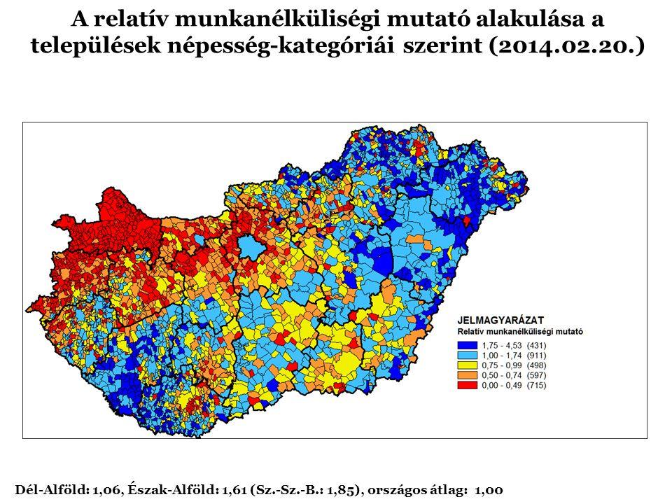 A relatív munkanélküliségi mutató alakulása a települések népesség-kategóriái szerint (2014.02.20.) Dél-Alföld: 1,06, Észak-Alföld: 1,61 (Sz.-Sz.-B.: 1,85), országos átlag: 1,00