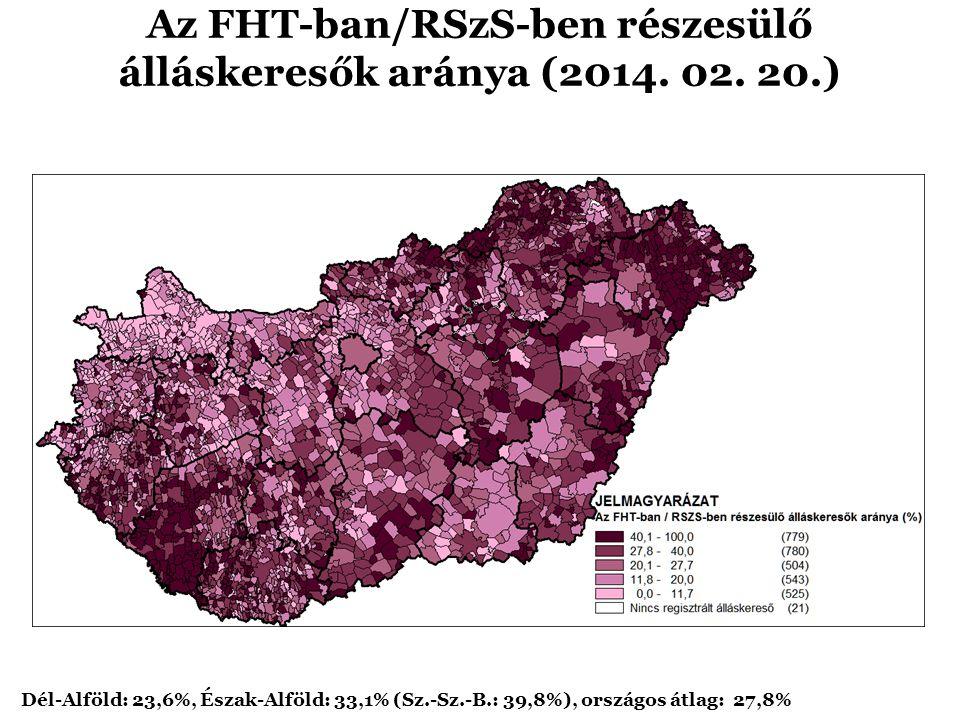 Az FHT-ban/RSzS-ben részesülő álláskeresők aránya (2014.