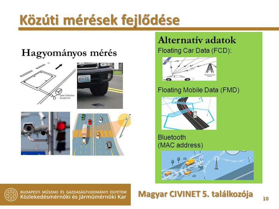 10 Közúti mérések fejlődése Magyar CIVINET 5. találkozója Hagyományos mérés Alternatív adatok Floating Car Data (FCD): Floating Mobile Data (FMD) Blue