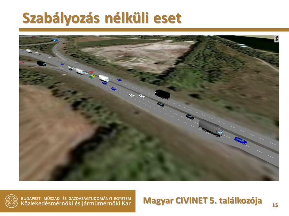 15 Magyar CIVINET 5. találkozója Szabályozás nélküli eset