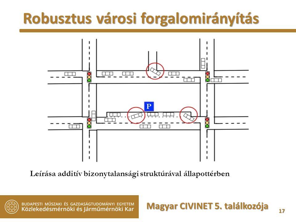 17 Magyar CIVINET 5. találkozója Robusztus városi forgalomirányítás Leírása additív bizonytalansági struktúrával állapottérben