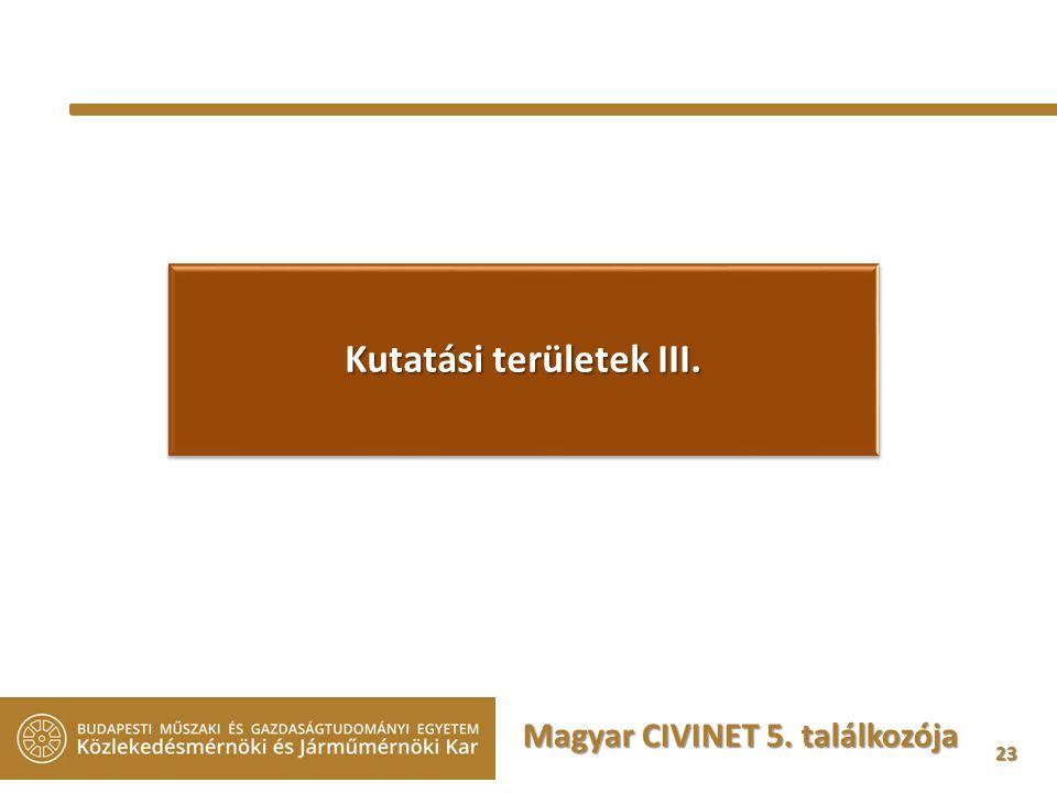 23 Kutatási területek III. Magyar CIVINET 5. találkozója