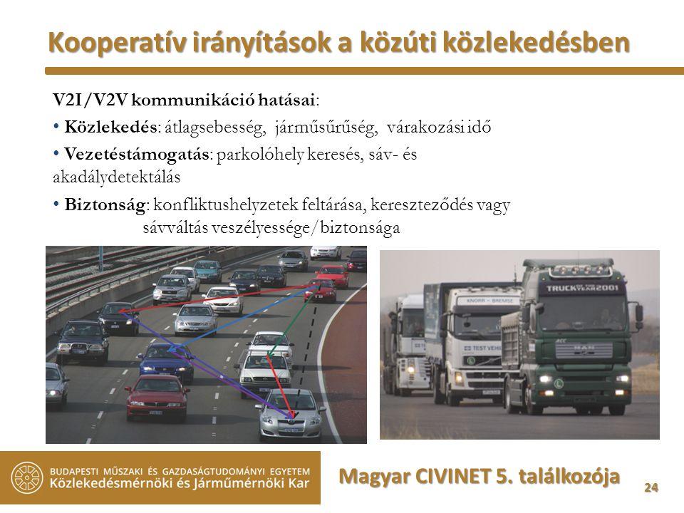24 V2I/V2V kommunikáció hatásai: Közlekedés: átlagsebesség, járműsűrűség, várakozási idő Vezetéstámogatás: parkolóhely keresés, sáv- és akadálydetektálás Biztonság: konfliktushelyzetek feltárása, kereszteződés vagy sávváltás veszélyessége/biztonsága Kooperatív irányítások a közúti közlekedésben Magyar CIVINET 5.