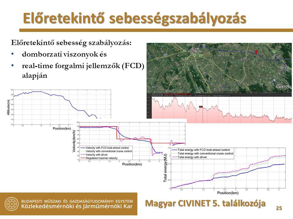 25 Előretekintő sebesség szabályozás: domborzati viszonyok és real-time forgalmi jellemzők (FCD) alapján Előretekintő sebességszabályozás Magyar CIVIN