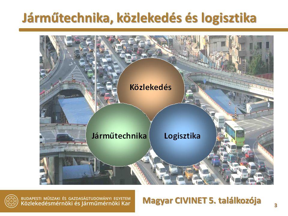 3 Járműtechnika, közlekedés és logisztika Magyar CIVINET 5. találkozója