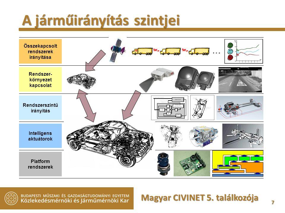7 A járműirányítás szintjei Magyar CIVINET 5. találkozója Platform rendszerek Intelligens aktuátorok Rendszerszintű irányítás Rendszer- környezet kapc