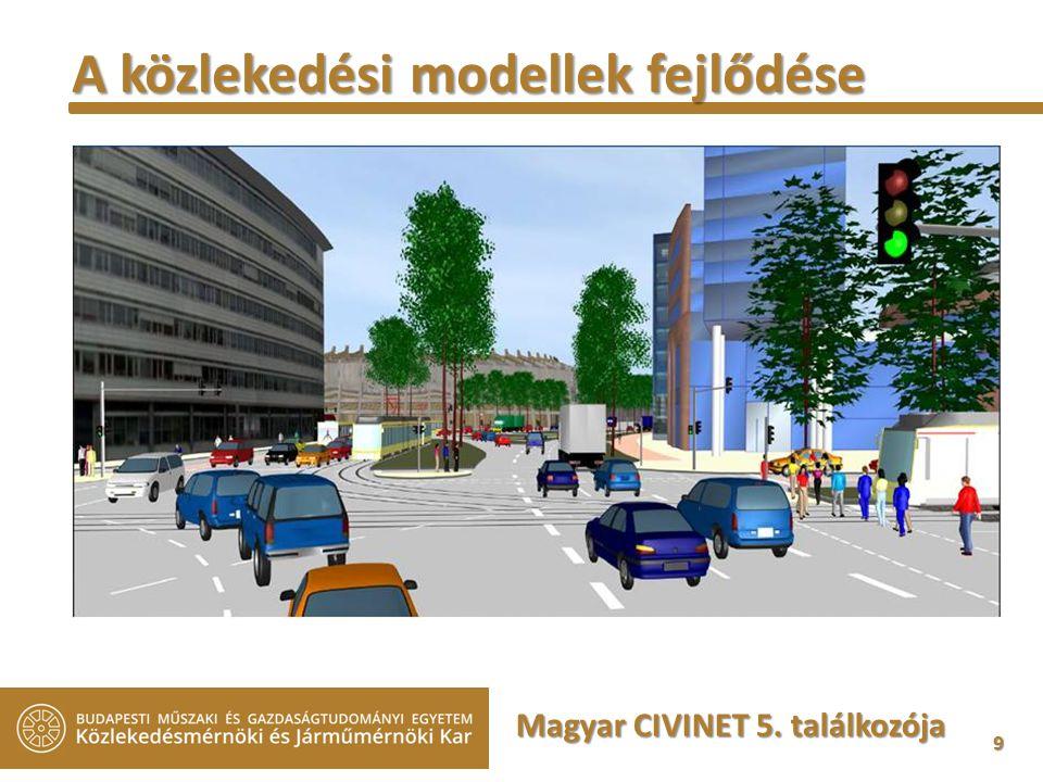 9 A közlekedési modellek fejlődése Magyar CIVINET 5. találkozója
