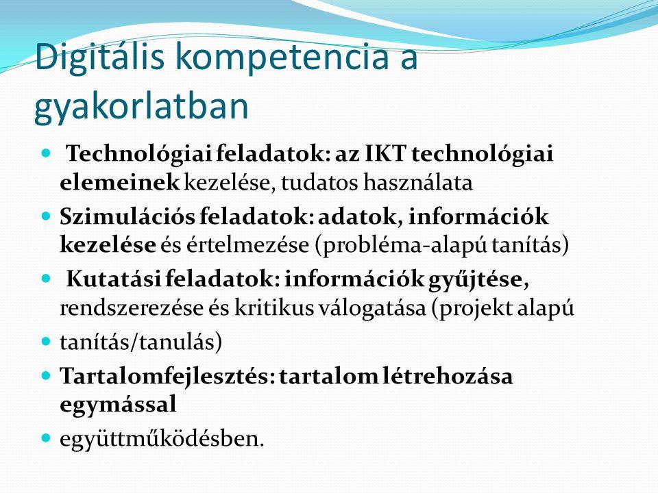 Digitális kompetencia a gyakorlatban Technológiai feladatok: az IKT technológiai elemeinek kezelése, tudatos használata Szimulációs feladatok: adatok, információk kezelése és értelmezése (probléma-alapú tanítás) Kutatási feladatok: információk gyűjtése, rendszerezése és kritikus válogatása (projekt alapú tanítás/tanulás) Tartalomfejlesztés: tartalom létrehozása egymással együttműködésben.