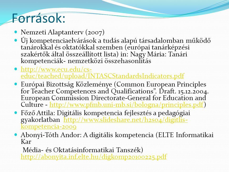 Források: Nemzeti Alaptanterv (2007) Új kompetenciaelvárások a tudás alapú társadalomban működő tanárokkal és oktatókkal szemben (európai tanárképzési szakértők által összeállított lista) in: Nagy Mária: Tanári kompetenciák- nemzetközi összehasonlítás http://www.ecu.edu/cs- educ/teached/upload/INTASCStandardsIndicators.pdf http://www.ecu.edu/cs- educ/teached/upload/INTASCStandardsIndicators.pdf Európai Bizottság Közleménye (Common European Principles for Teacher Competences and Qualifications .