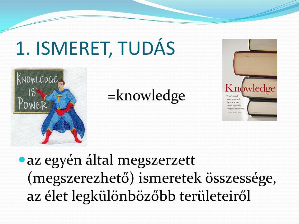 1. ISMERET, TUDÁS =knowledge az egyén által megszerzett (megszerezhető) ismeretek összessége, az élet legkülönbözőbb területeiről