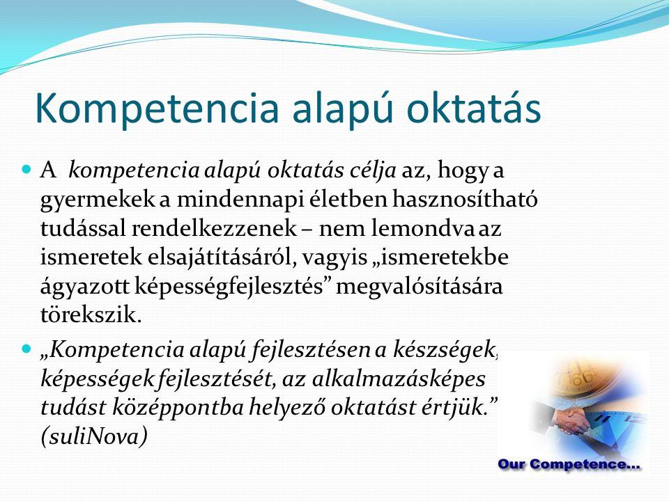 """Kompetencia alapú oktatás A kompetencia alapú oktatás célja az, hogy a gyermekek a mindennapi életben hasznosítható tudással rendelkezzenek – nem lemondva az ismeretek elsajátításáról, vagyis """"ismeretekbe ágyazott képességfejlesztés megvalósítására törekszik."""