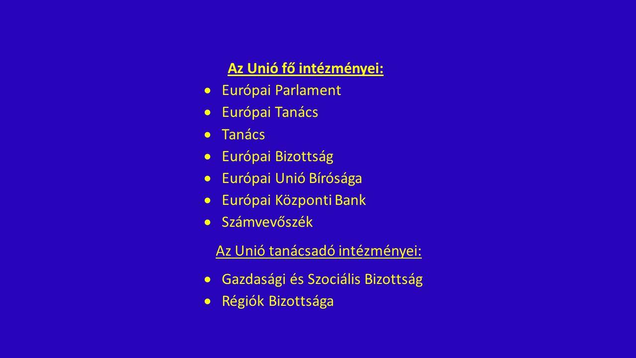 Az Unió fő intézményei:  Európai Parlament  Európai Tanács  Tanács  Európai Bizottság  Európai Unió Bírósága  Európai Központi Bank  Számvevőszék Az Unió tanácsadó intézményei:  Gazdasági és Szociális Bizottság  Régiók Bizottsága