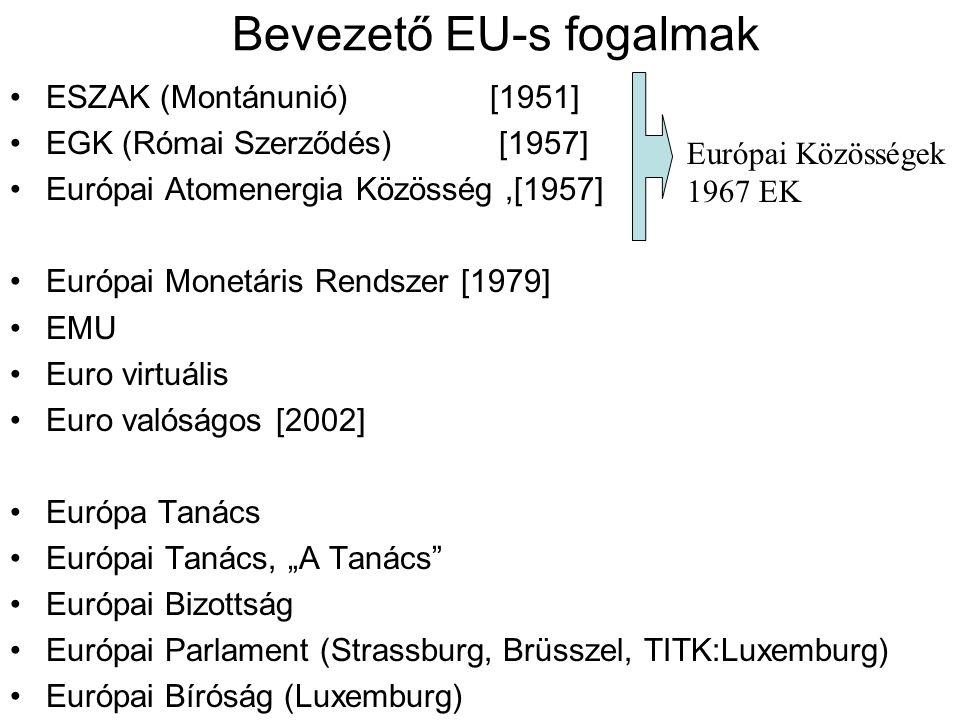 Bevezető EU-s fogalmak ESZAK (Montánunió)[1951] EGK (Római Szerződés) [1957] Európai Atomenergia Közösség,[1957] Európai Monetáris Rendszer [1979] EMU